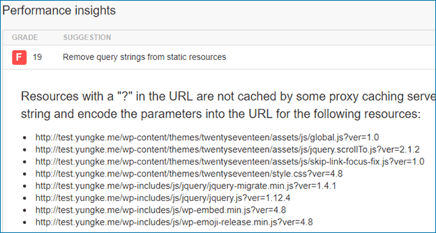 Remove Query String From URL in WordPress