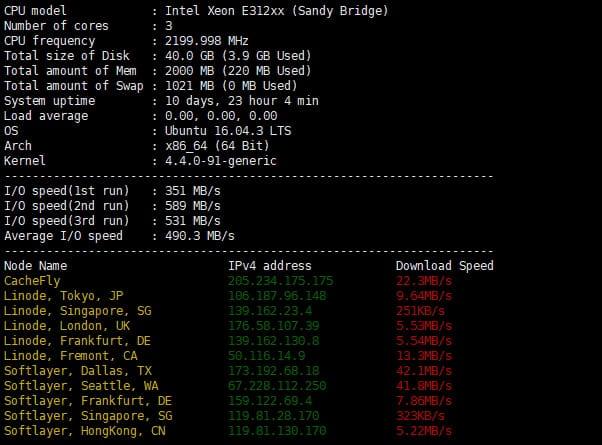 未開啟 TCP BBR 的 VPS