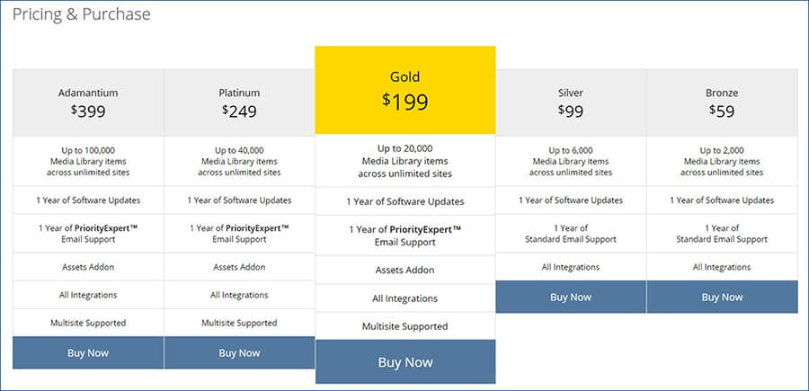 WP Offload S3 Pricing & Purchase