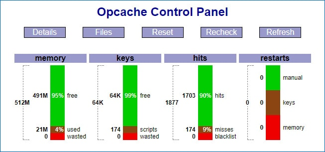 PHP 的 Zend Opcache