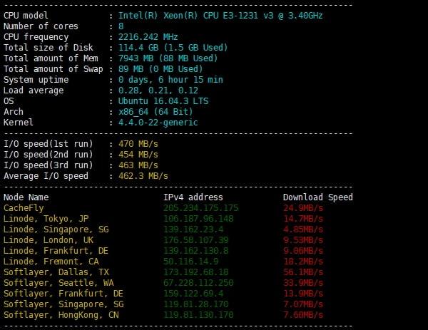 HostVenom 網路測試