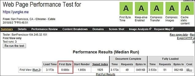 WebPageTest 測量 TTFB
